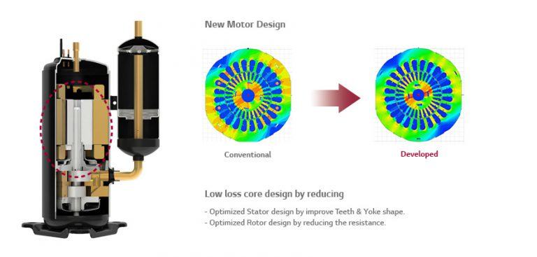 pic LG Rotary Compressor-2